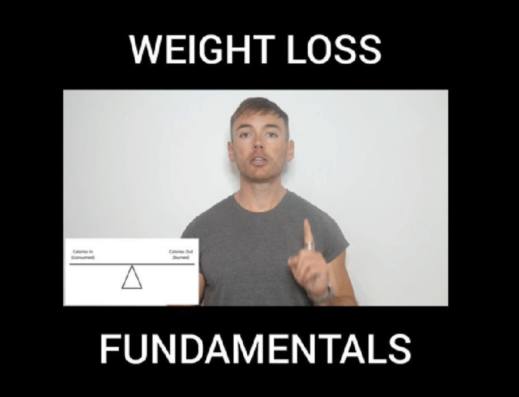 Weight Loss Fundamentals